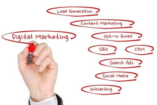 Marketing - Recepti i Kuvar online