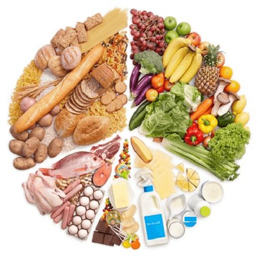 Mi smo ono što jedemo - by Cvijeta Mesić | Recepti & Kuvar Online - Šta da kuvam danas?