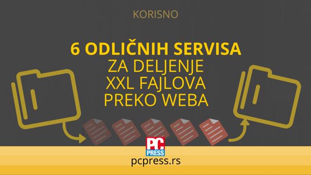 6 odličnih servisa za slanje XXL fajlova preko Weba - PC Press