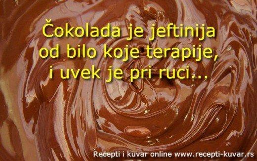 Čokolada - Recepti i Kuvar online