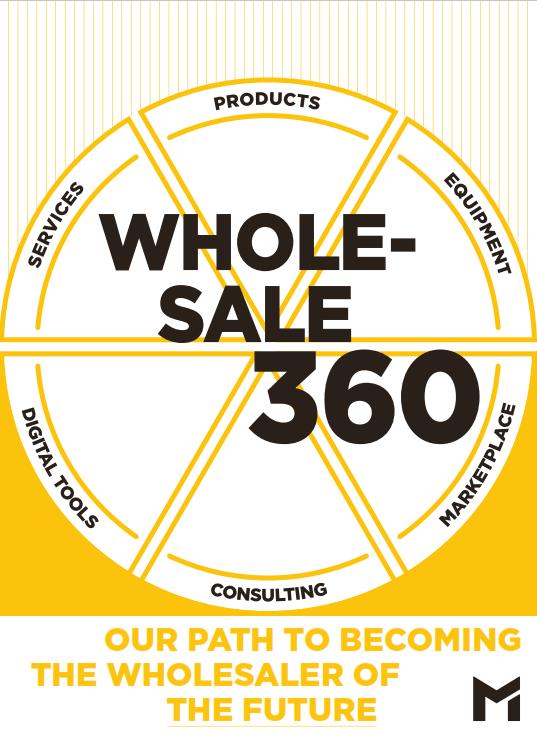 Veleprodaja 360 – Metro proširuje osnovnu delatnost